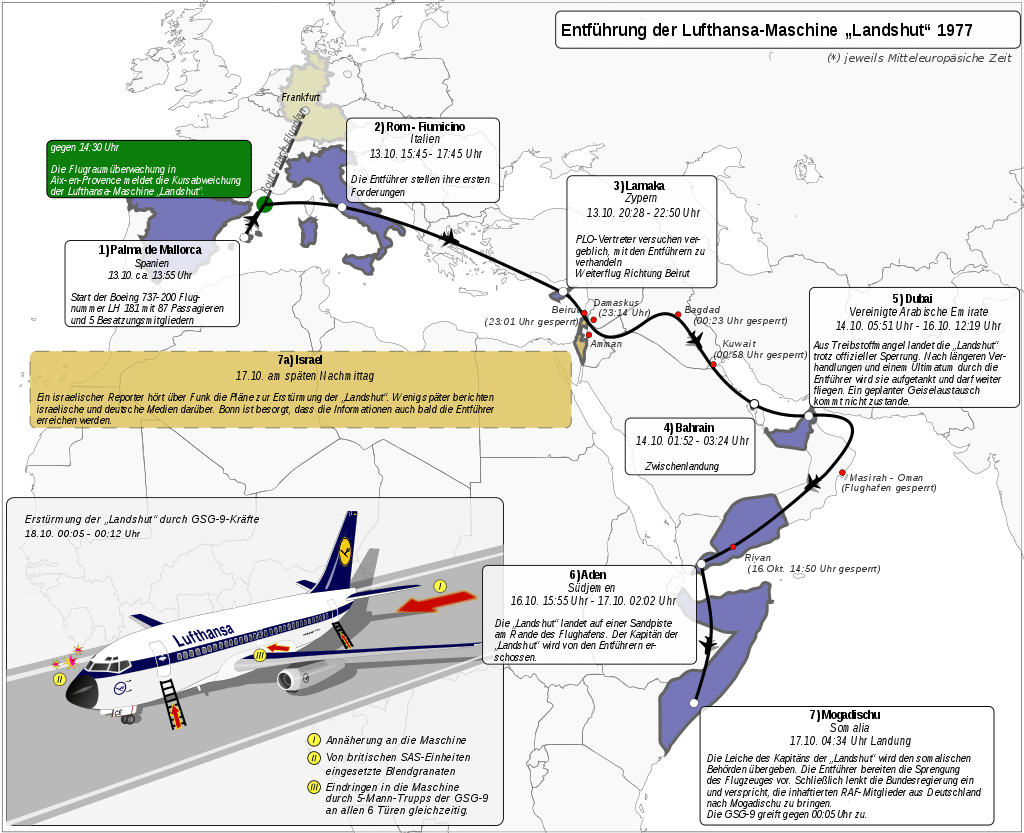 The route of hijacked Lufthansa Flight 181