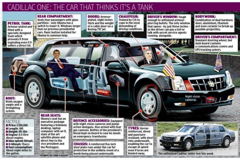 Caddilac One: The Car that think it is a tank