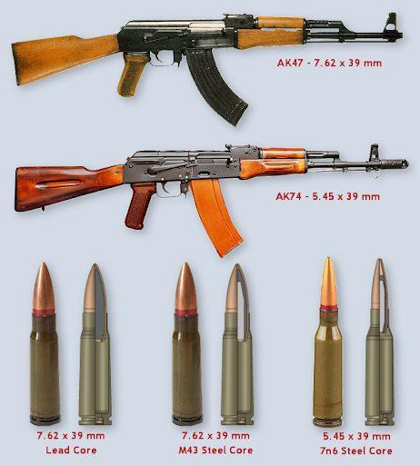 Why is the AK-74 not as popular as the AK-47?
