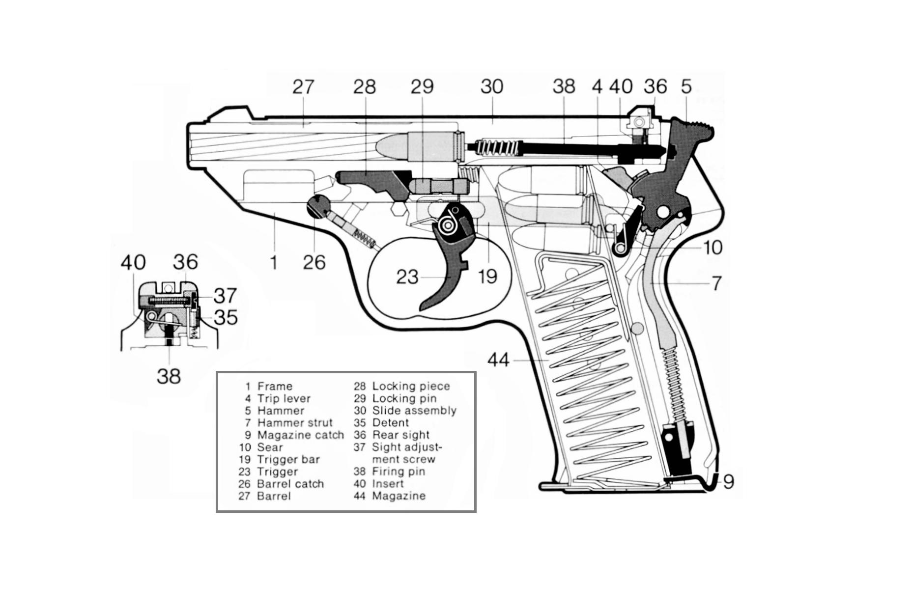 Walther P5 diagram