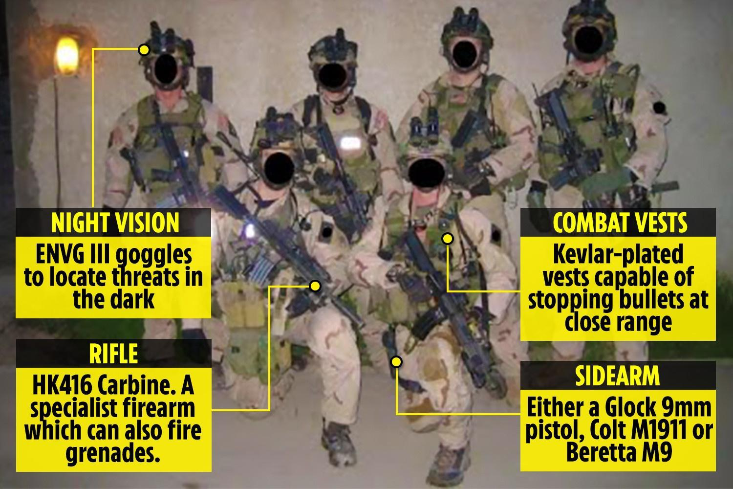 How much weight do soldiers carry on deployment: Delta Force operator's combat load exposed