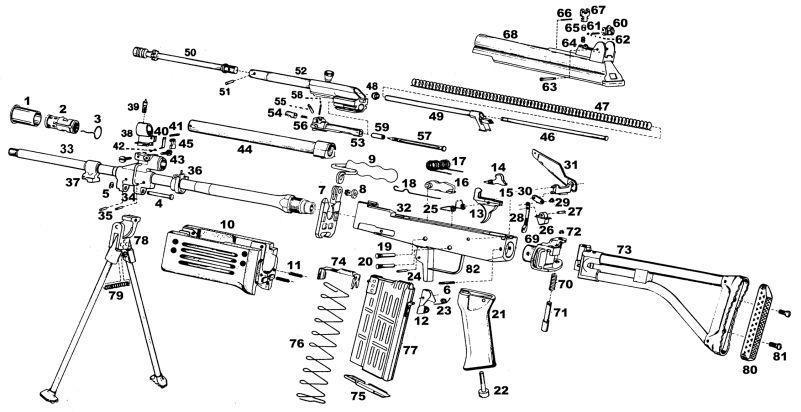 IMI Galil Series AR Diagram