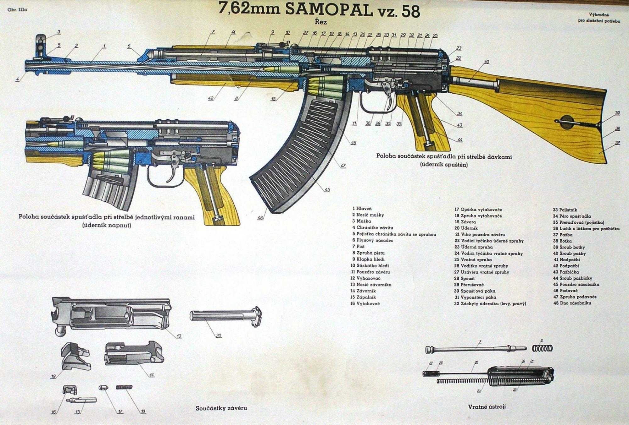 SAMOPAL Vzor 58 diagram
