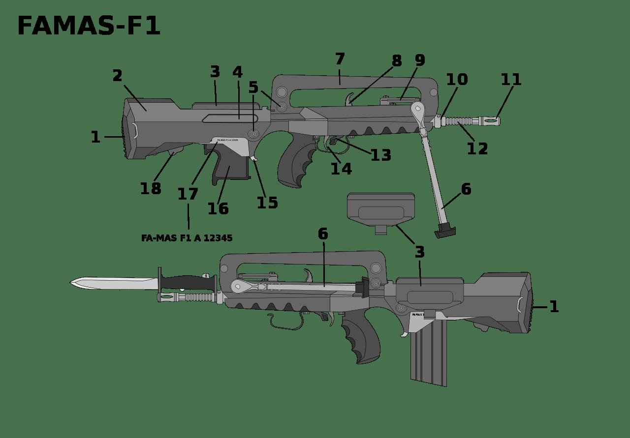 FAMAS F1 parts