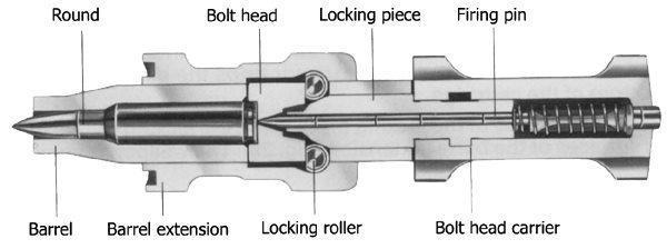 Heckler and Koch PSG1 bolt