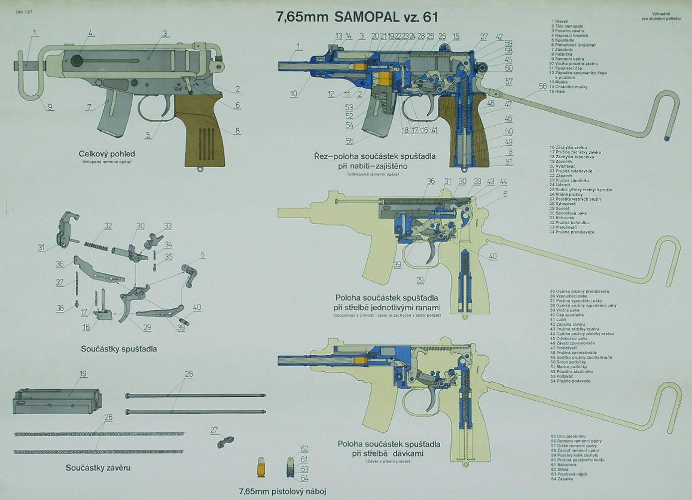 Schematic view of the SAMOPAL Vz. 61 Skorpion